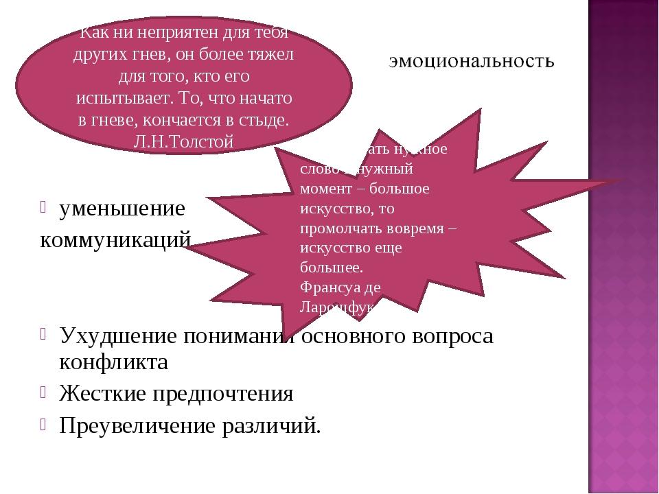 уменьшение коммуникаций Ухудшение понимания основного вопроса конфликта Жест...