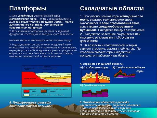 Платформы Складчатые области 1. Это устойчивые участки земной коры материков...