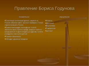 Правление Бориса Годунова положительноеотрицательное Талантливый политически