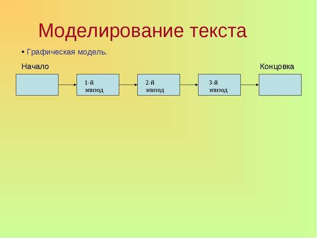 Моделирование текста Графическая модель. Начало Концовка 1-й эпизод 2-й эпизо...