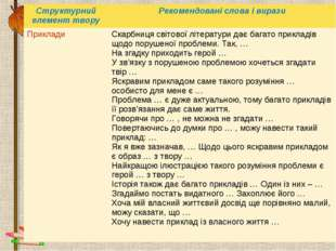 Структурний елемент творуРекомендовані слова і вирази Приклади Скарбниця св