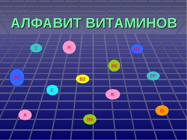 АЛФАВИТ ВИТАМИНОВ С E D K B1 A B9 B6 В5 PP H B2