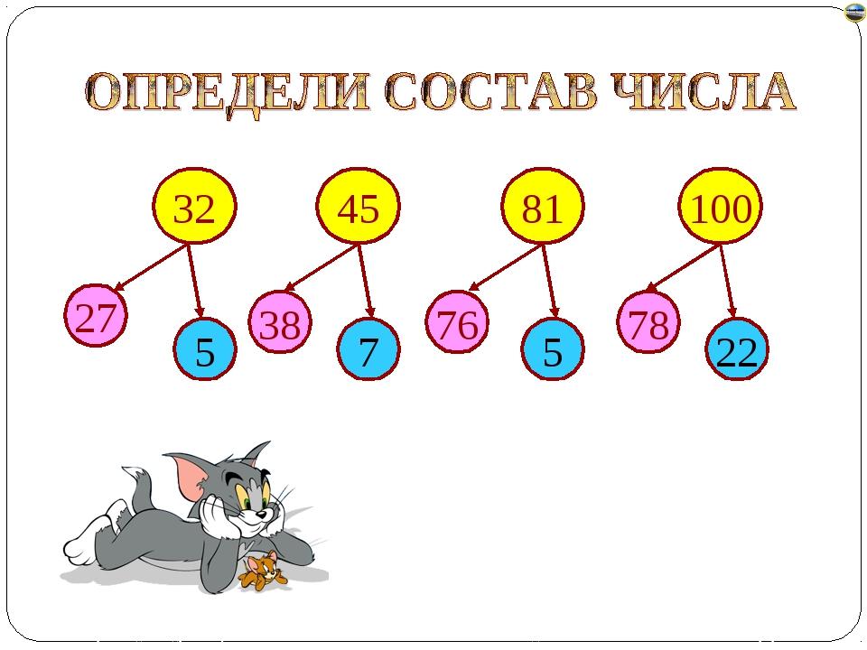 5 32 45 100 81 27 38 76 78 7 5 22 Лазарева Лидия Андреевна, учитель начальных...