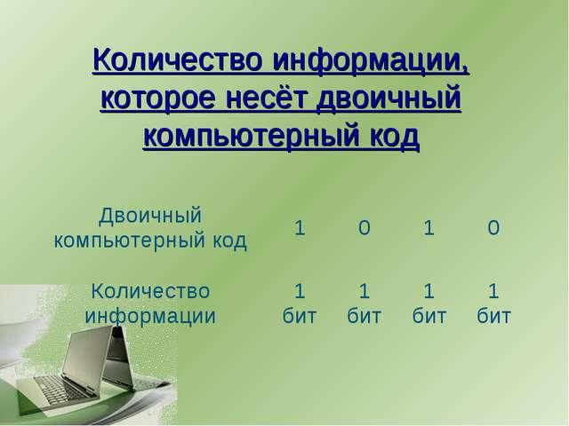 Количество информации, которое несёт двоичный компьютерный код