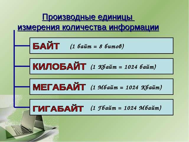Производные единицы измерения количества информации (1 байт = 8 битов) (1 Кба...