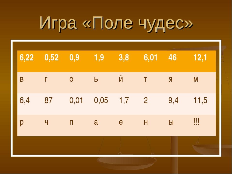 Игра «Поле чудес» 6,220,520,91,93,86,014612,1 вгоьйтям 6,4870...