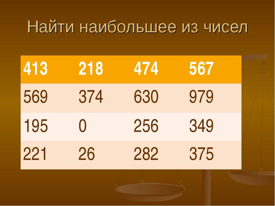 Найти наибольшее из чисел 413218474567 569374630979 1950256349 2212...
