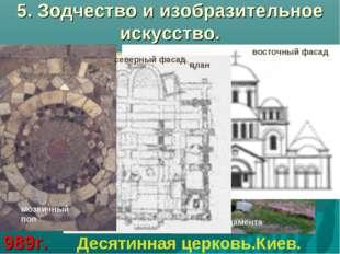 5. Зодчество и изобразительное искусство. 989г. Десятинная церковь.Киев. моза