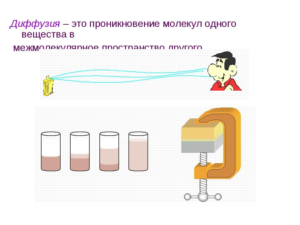 Диффузия – это проникновение молекул одного вещества в межмолекулярное простр...