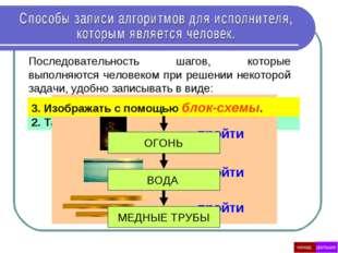 Последовательность шагов, которые выполняются человеком при решении некоторой