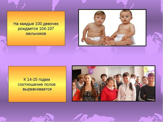 На каждые 100 девочек рождается 104-107 мальчиков К 14-15 годам соотношение п...