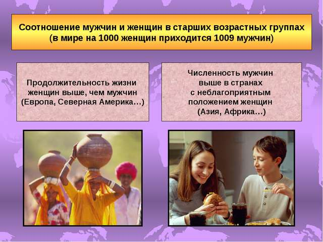 Соотношение мужчин и женщин в старших возрастных группах (в мире на 1000 женщ...