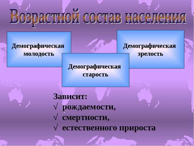 Демографическая молодость Демографическая зрелость Демографическая старость З...