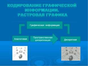 Графическая информация Аналоговая Дискретная