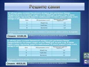 В таблице даны условия банковского вклада в трех различных банках. Предполага