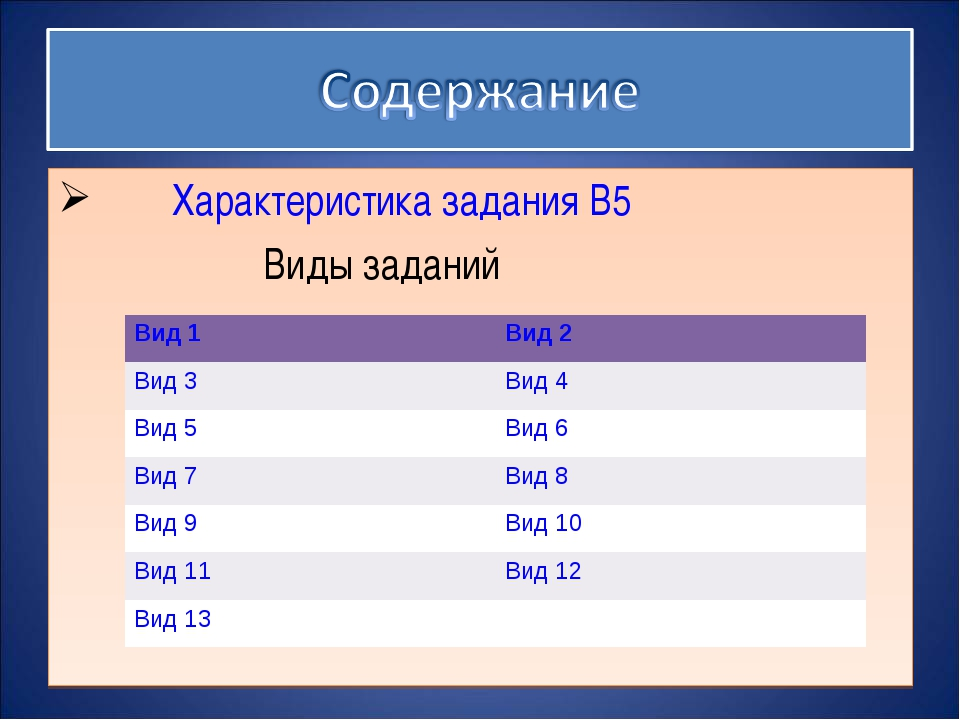 Характеристика задания B5 Виды заданий Вид 1Вид 2 Вид 3Вид 4 Вид 5Вид 6 В...