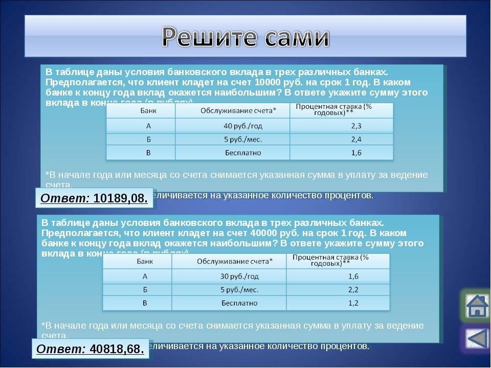 В таблице даны условия банковского вклада в трех различных банках. Предполага...