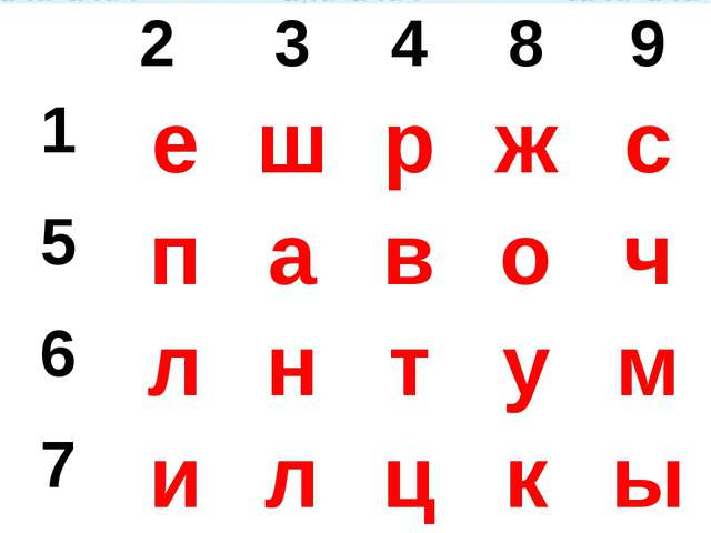 2 3489 1ешржс 5павоч 6лнтум 7илцкы