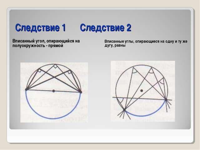Следствие 1 Следствие 2 Вписанный угол, опирающийся на полуокружность - прям...