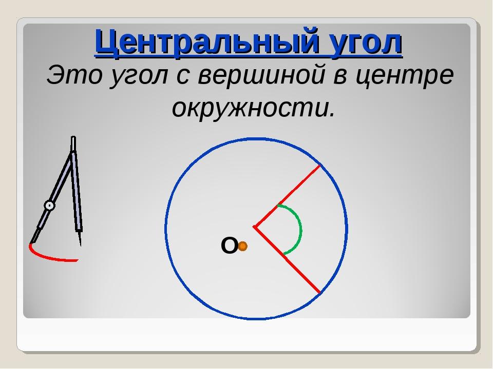 Центральный угол Это угол с вершиной в центре окружности. О