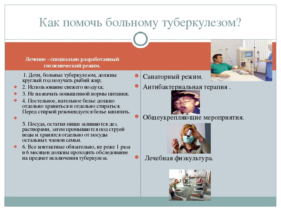 Лечение - специально разработанный гигиенический режим. Санаторный режим. Ант...