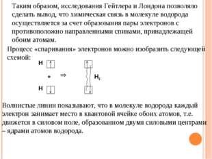 Таким образом, исследования Гейтлера и Лондона позволяло сделать вывод, что х