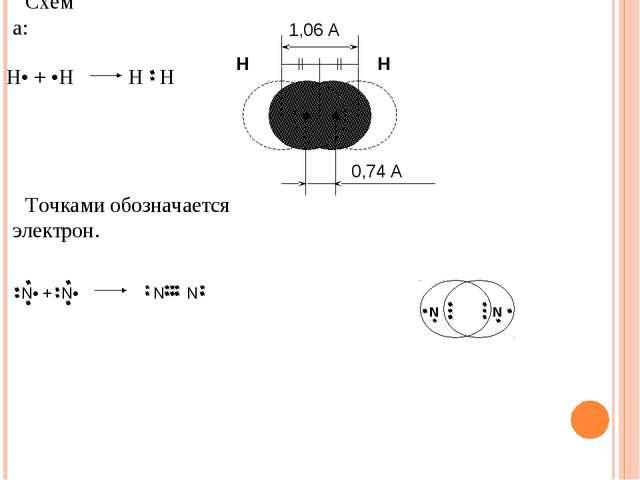 Схема: Н• + •Н Н Н Точками обозначается электрон. N• + N•  N N