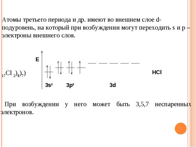 Атомы третьего периода и др. имеют во внешнем слое d-подуровень, на который...