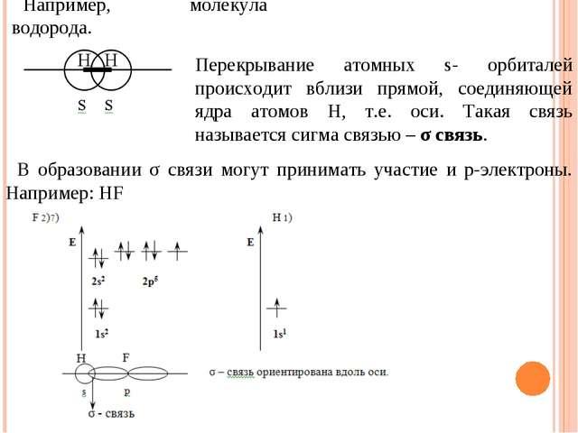 Например, молекула водорода. Перекрывание атомных s- орбиталей происходит вбл...