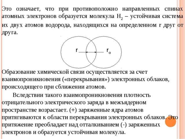 Это означает, что при противоположно направленных спинах атомных электронов...
