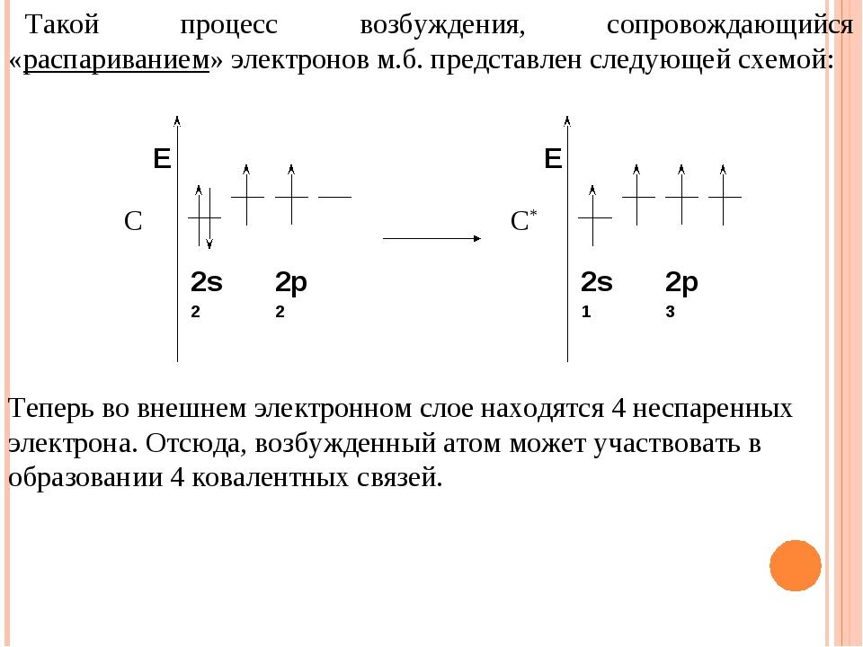 Такой процесс возбуждения, сопровождающийся «распариванием» электронов м.б. п...