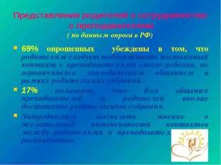 Представления родителей о сотрудничестве с преподавателями ( по данным опрос
