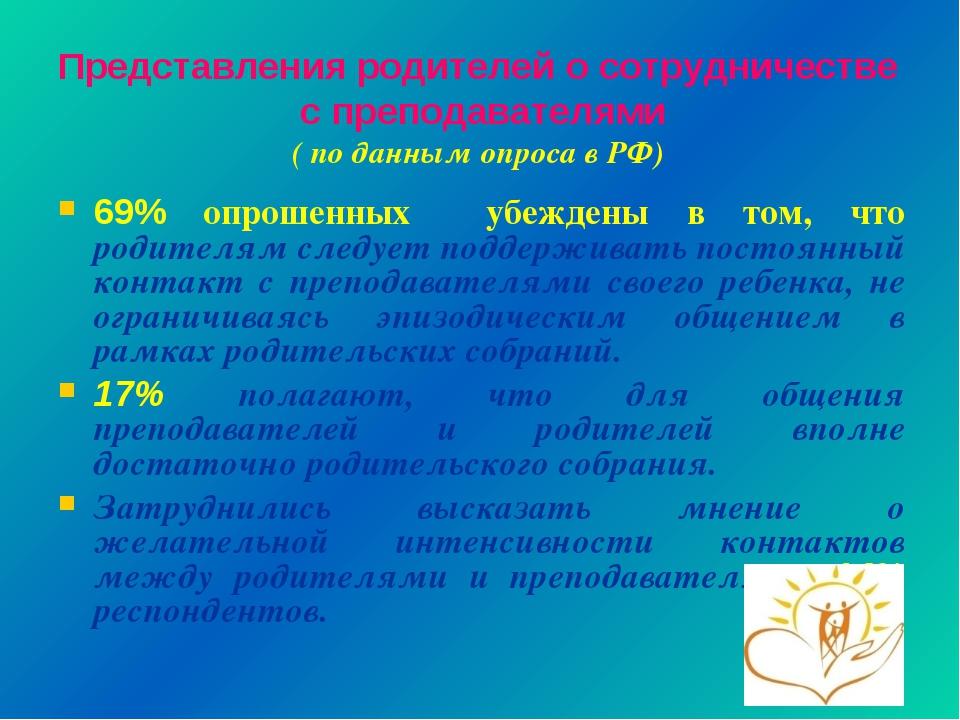 Представления родителей о сотрудничестве с преподавателями ( по данным опрос...