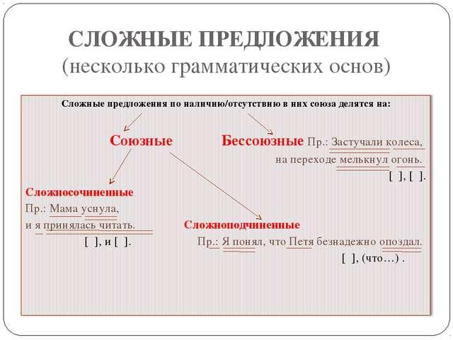 СЛОЖНЫЕ ПРЕДЛОЖЕНИЯ (несколько грамматических основ)