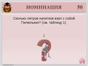 2 Сколько литров напитков взял с собой Пилюлькин? (см. таблицу 1)
