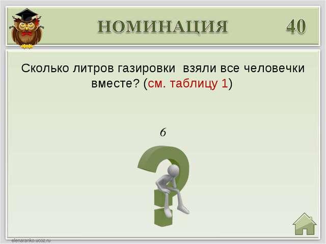 6 Сколько литров газировки взяли все человечки вместе? (см. таблицу 1)