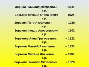 Зорькин Михаил Матвеевич – 1926 г.р. Зорькин Михаил Степанович – 1925 г.р. Зо
