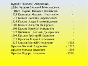 Куркин Николай Андреевич – 1924 Куркин Василий Максимович – 1927 Куркин Никол