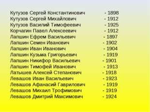 Кутузов Сергей Константинович - 1898 Кутузов Сергей Михайлович - 1912 Кутузов