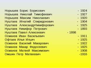 Норышев Борис Борисович - 1924 Норышев Николай Тимофеевич - 1927 Норышев Макс