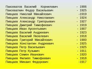 Паксеватов Василий Корнилович - 1906 Паксеваткин Федор Васильевич - 1925 Пивц