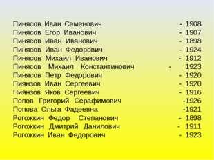 Пинясов Иван Семенович - 1908 Пинясов Егор Иванович - 1907 Пинясов Иван Ивано