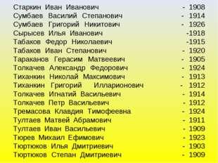 Старкин Иван Иванович - 1908 Сумбаев Василий Степанович - 1914 Сумбаев Григо