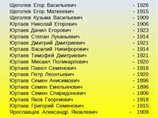 Щеголев Егор Васильевич - 1926 Щеголев Егор Матвеевич - 1915 Щеголев Кузьма