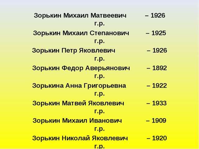 Зорькин Михаил Матвеевич – 1926 г.р. Зорькин Михаил Степанович – 1925 г.р. Зо...