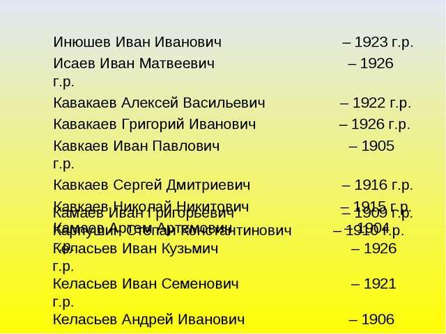 Инюшев Иван Иванович – 1923 г.р. Исаев Иван Матвеевич – 1926 г.р. Кавакаев Ал...