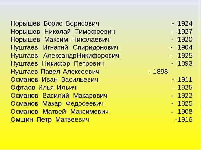 Норышев Борис Борисович - 1924 Норышев Николай Тимофеевич - 1927 Норышев Макс...
