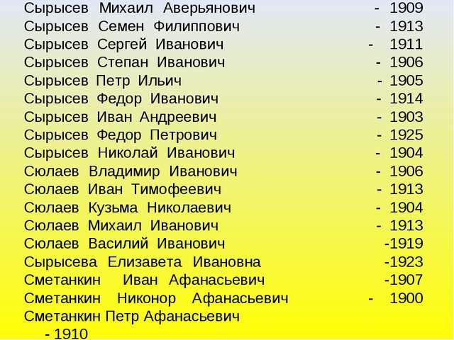 Сырысев Михаил Аверьянович - 1909 Сырысев Семен Филиппович - 1913 Сырысев Сер...