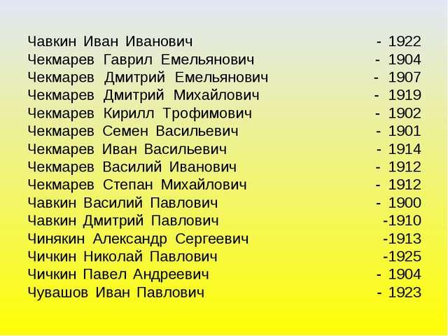 Чавкин Иван Иванович - 1922 Чекмарев Гаврил Емельянович - 1904 Чекмарев Дмитр...
