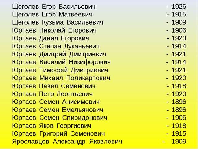 Щеголев Егор Васильевич - 1926 Щеголев Егор Матвеевич - 1915 Щеголев Кузьма...